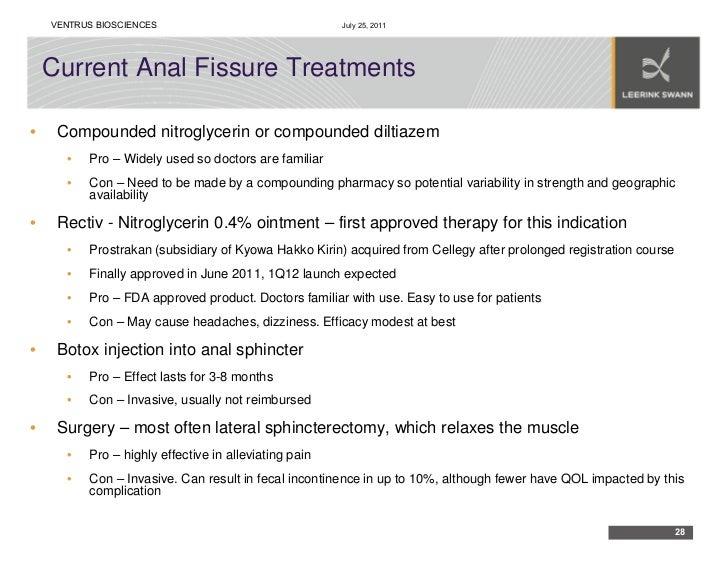 Nitroglycerin for anal fissure