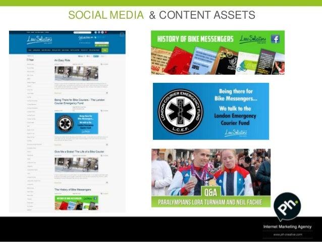 SOCIAL MEDIA & CONTENT ASSETS