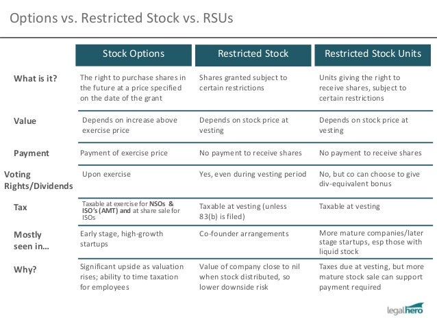 Stock options legal