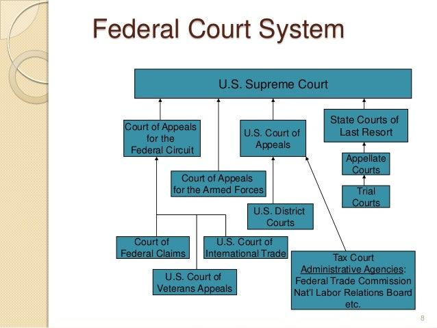 court system visuals Court system visuals cjs 201 week 4 buy solutions: court system visuals cjs 201 week 4 court.