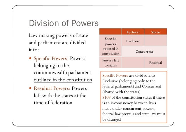 division law making powers australia Check if you're eligible australian registration in new zealand  new zealand  law is made, applied and enforced by government  new zealand's system of  government has 3 branches based on the separation of powers concept:  they  make laws by examining and debating bills (proposed laws,.