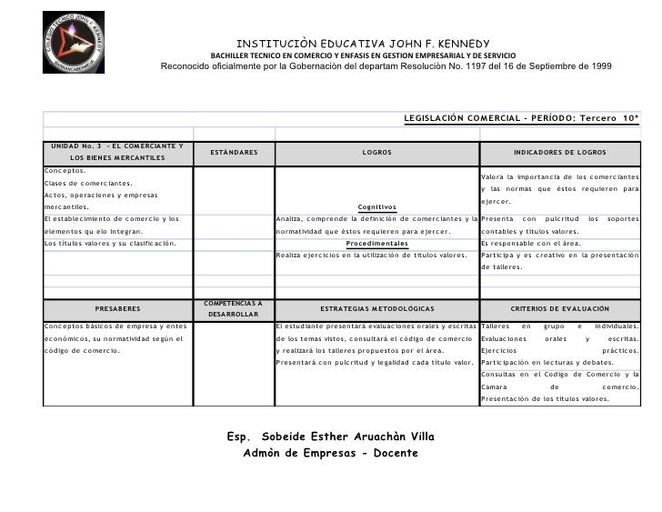 INSTITUCIÒN EDUCATIVA JOHN F. KENNEDY                                               BACHILLER TECNICO EN COMERCIO Y ENFASI...