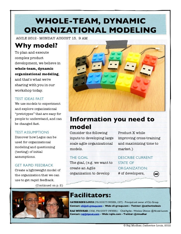 WHOLE-TEAM, DYNAMIC      ORGANIZATIONAL MODELINGAGILE 2012 - MONDAY AUGUST 13, 9 AMWhy model?To plan and executecomplex pr...