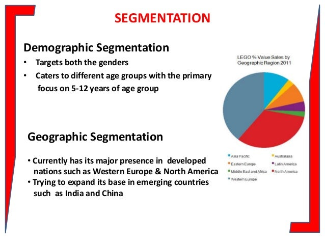 airasia is a demographic segmentation Marketing project product's market segmentation 1) concerning demographic characteristics, airasia is not targeting a specific demographic group.