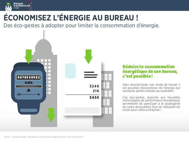 ÉCONOMISEZ L'ÉNERGIE AU BUREAU ! Des éco-gestes à adopter pour limiter la consommation d'énergie. Réduire la consommation ...