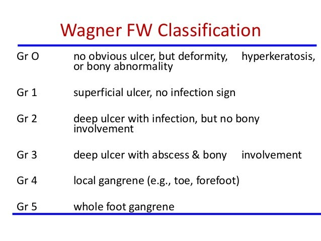Leg ulcer of Diabetic gangrene foot icd 10