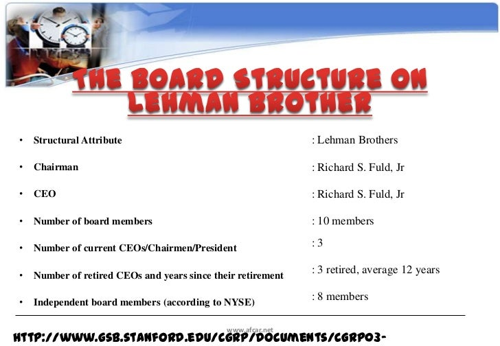 lehman brothers case study audit View homework help - lehman brothers case analysis from acg 4632 at university of south florida 2013 case analysis: the collapse of lehman brothers audit.