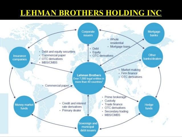 Lehman Brothers Background 10 Lehman Brothers