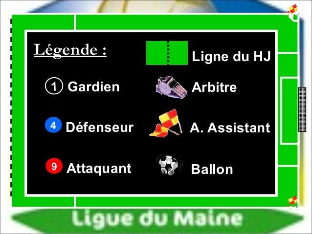 Légende : 9 4 1 Gardien Attaquant Défenseur Arbitre Ballon A. Assistant Ligne du HJ