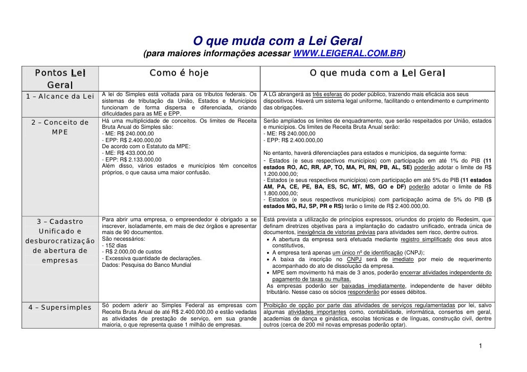 O que muda com a Lei Geral                                     (para maiores informações acessar WWW.LEIGERAL.COM.BR)    P...