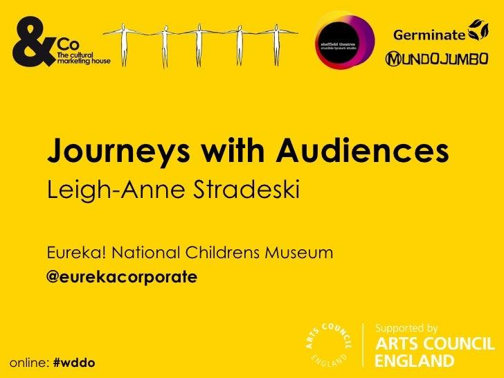 Journeys with Audiences     Leigh-Anne Stradeski     Eureka! National Childrens Museum     @eurekacorporateonline: #wddo