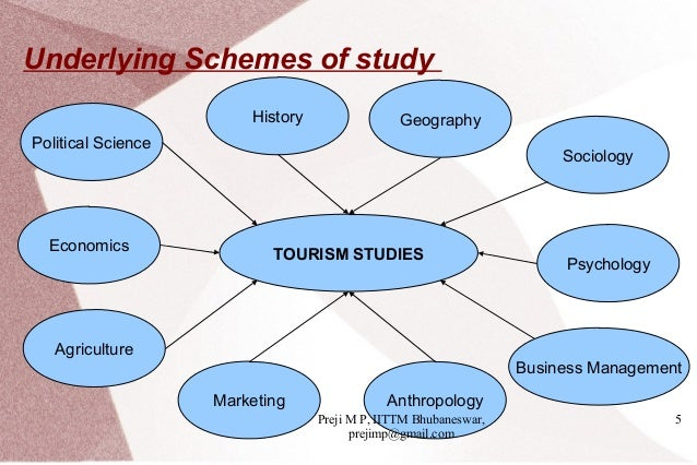 leipers tourism system Tourism system - free download as tourism the tourism system is like a spider's web attractions, services-facilities, and information-direction leiper.