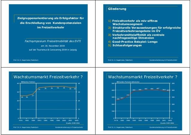 Gliederung Zielgruppenorientierung als Erfolgsfaktor für die Erschließung von Kundenpotenzialen im Freizeitverkehr  Fachsy...