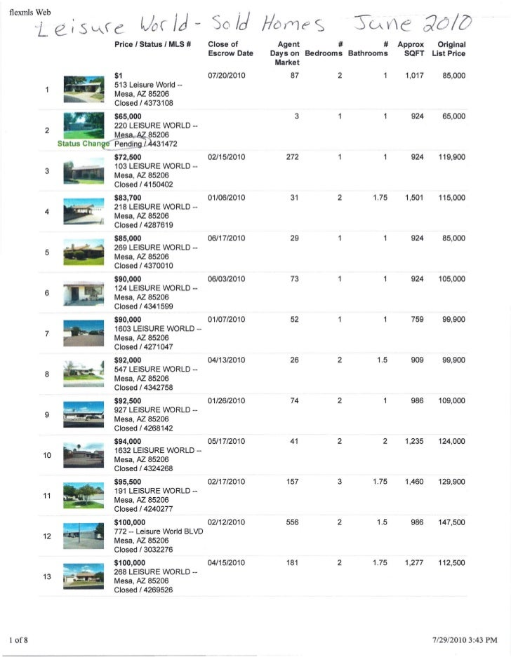 Leisure World - Sold Homes - January - June 2010