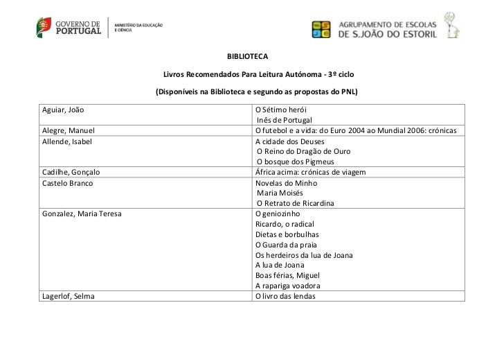 BIBLIOTECA                           Livros Recomendados Para Leitura Autónoma - 3º ciclo                         (Disponí...
