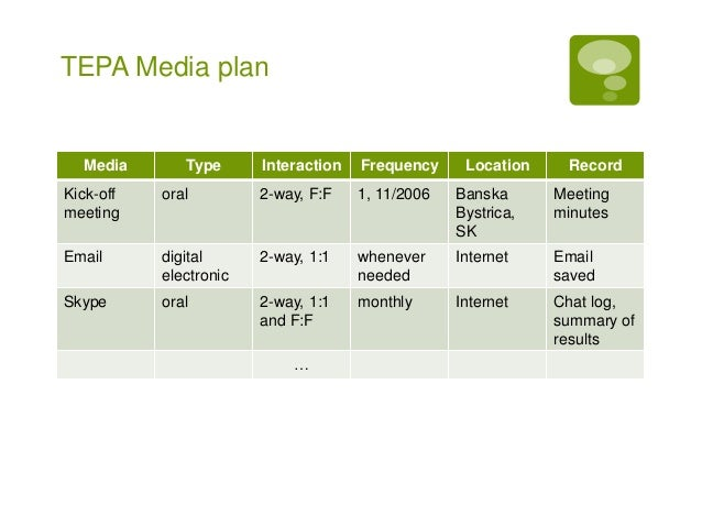 how to write a media plan