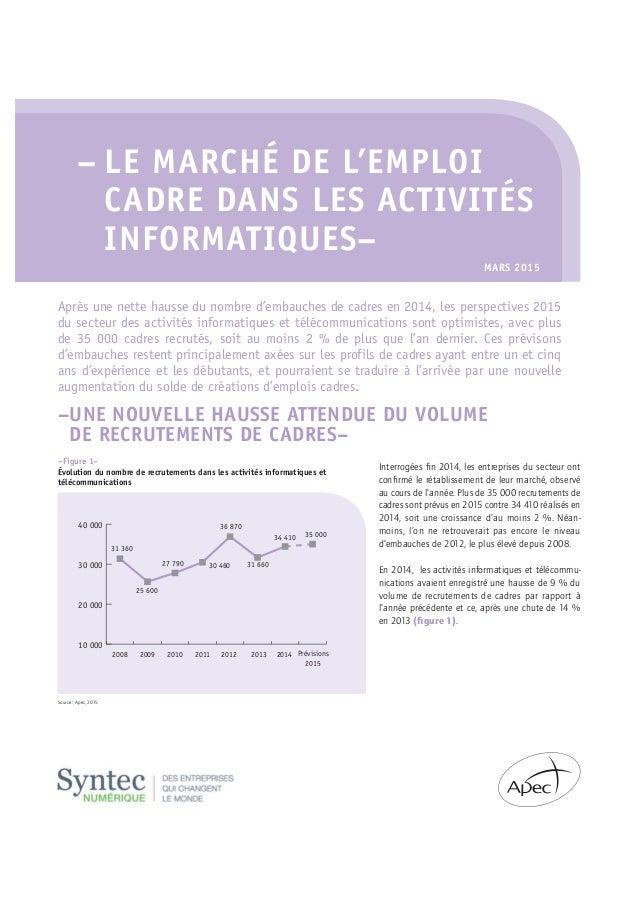 – LE MARCHÉ DE L'EMPLOI CADRE DANS LES ACTIVITÉS INFORMATIQUES– Après une nette hausse du nombre d'embauches de cadres en ...