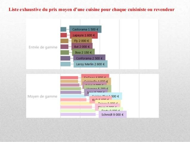 image.slidesharecdn.com/lemarchedescuisinistes1-140428114532-phpapp01/95/le-marche-des-cuisinistes-13-638.jpg?cb=1398685585
