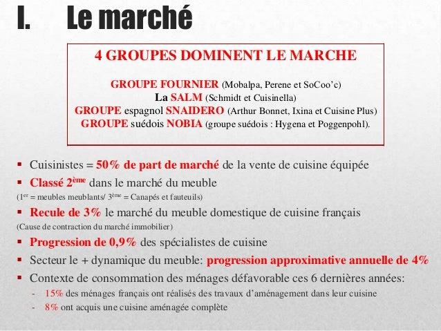 image.slidesharecdn.com/lemarchedescuisinistes1-140428114532-phpapp01/95/le-marche-des-cuisinistes-3-638.jpg?cb=1398685585