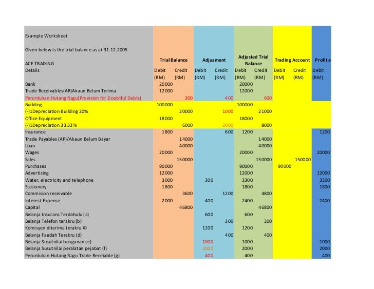 Example WorksheetGiven below is the trial balance as at 31.12.2005                                                        ...