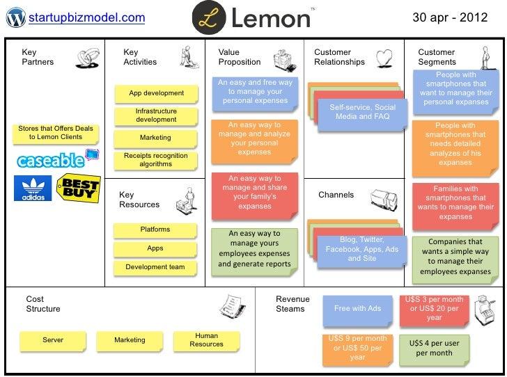 Busines Model - Lemon