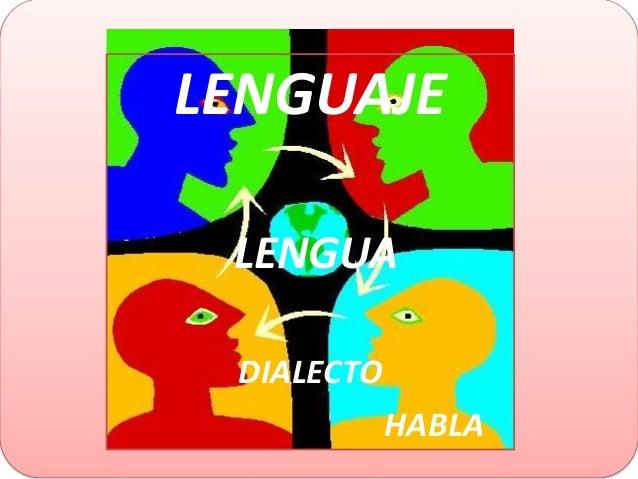 Lenguaje lengua-dialecto-habla -jerga