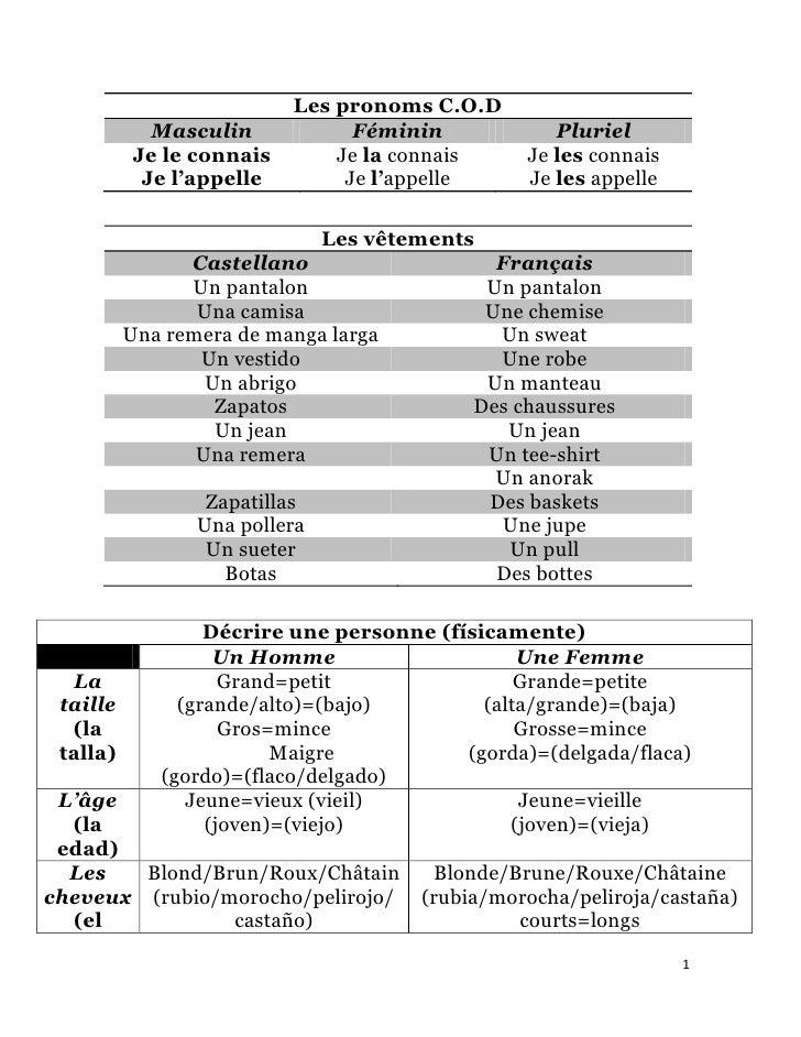 Lenguaje de francés