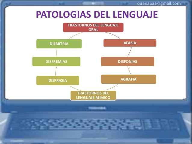 Patologias Lenguaje Patologias Del Lenguaje