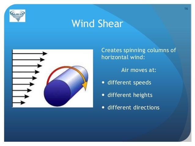 Wind Shear Tornado 16 Wind Shear Creates Spinning