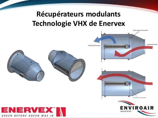 Récupérateurs modulants  Technologie VHX de Enervex