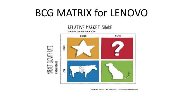 bcg matrix of sony product The premise of the bcg matrix is that all products or brands can be classified as one of the following categories, based on its market share and market growth: 2 thoughts on  unilever: bcg matrix  mydogbestie says: february 28, 2017 at 11:22 am thank you for this it was very helpful.