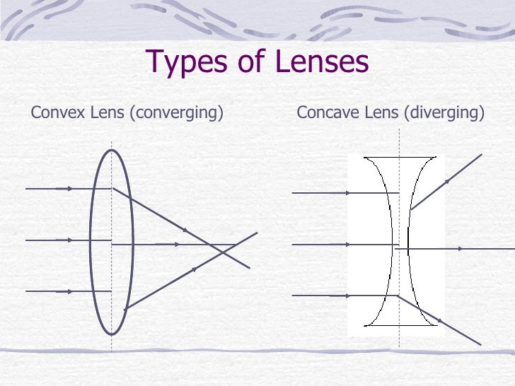 physics optical lenses Share on facebook, opens a new window share on twitter, opens a new window share on linkedin share by email, opens mail client many optical tasks require several lenses in order to achieve an acceptable level of performance one such possible approach to lens combination is to consider each image.