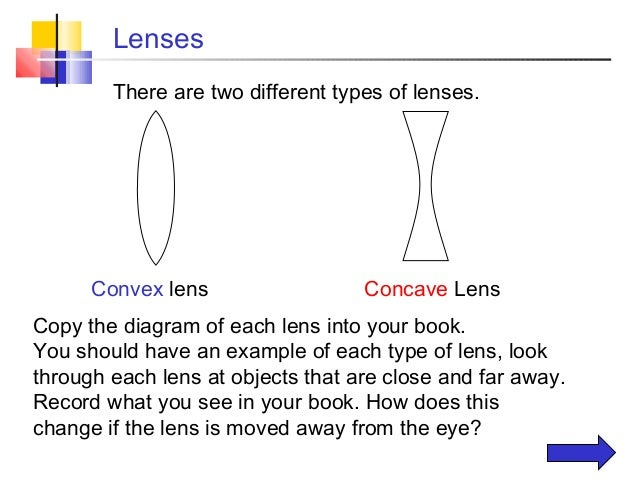 Lenses        There are two different types of lenses.      Convex lens                  Concave LensCopy the diagram of e...