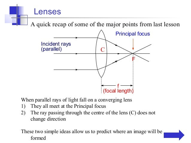 Lenses    A quick recap of some of the major points from last lesson                                           Principal f...