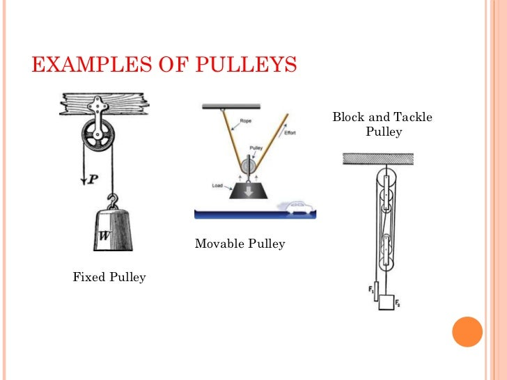 Examples of Pulleys Examples of Pulleys Block And czrf7PrQ