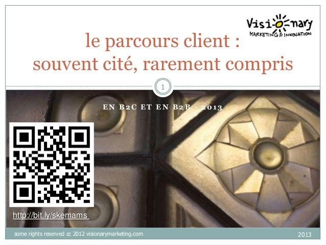 [Fr] Le parcours client visionarymarketing.com