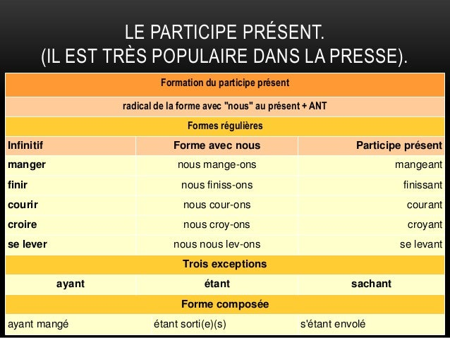 """LE PARTICIPE PRÉSENT.(IL EST TRÈS POPULAIRE DANS LA PRESSE).Formation du participe présentradical de la forme avec """"nous"""" ..."""