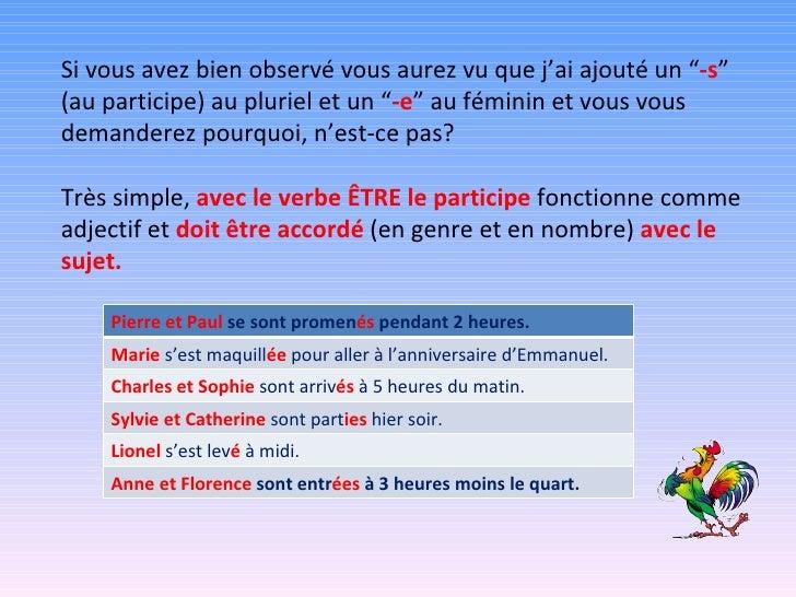 Le pass compos for Portent verbe
