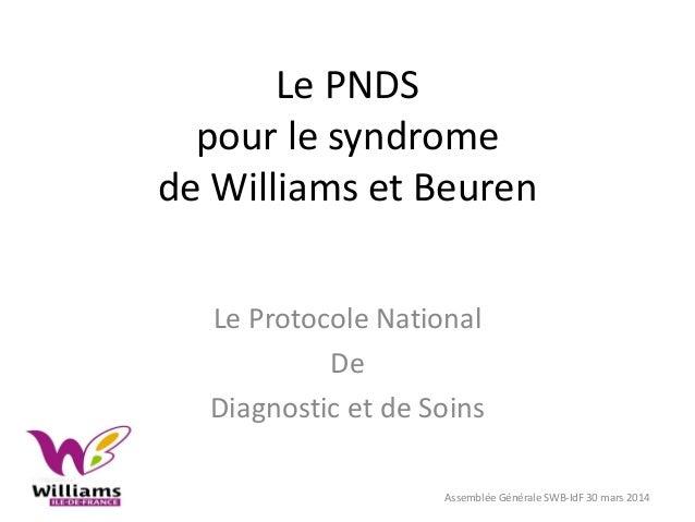 Le PNDS pour le syndrome de Williams et Beuren Le Protocole National De Diagnostic et de Soins Assemblée Générale SWB-IdF ...