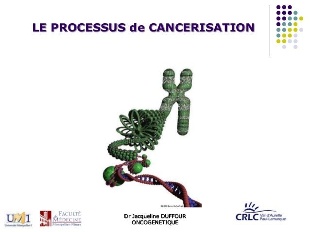 Dr Jacqueline DUFFOUR ONCOGENETIQUE LE PROCESSUS de CANCERISATION
