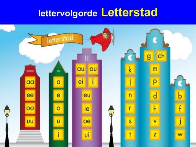 lettervolgorde   Letterstad