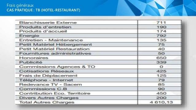 Les frais g n raux for Fourniture pour restaurant