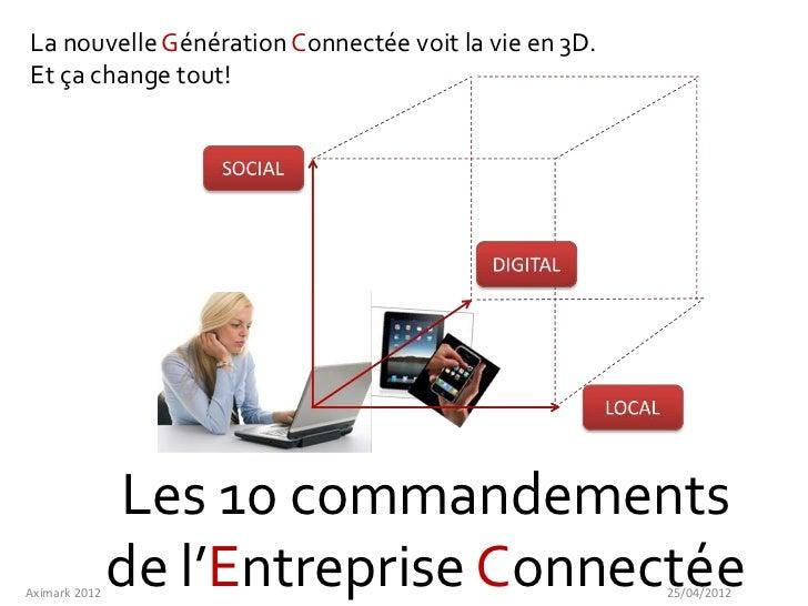 La nouvelle Génération Connectée voit la vie en 3D.Et ça change tout!               Les 10 commandementsAximark 2012      ...