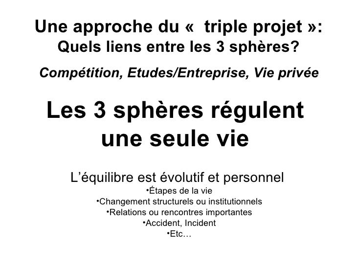 Les 3 sphères régulent une seule vie <ul><li>L'équilibre est évolutif et personnel  </li></ul><ul><li>Étapes de la vie </l...