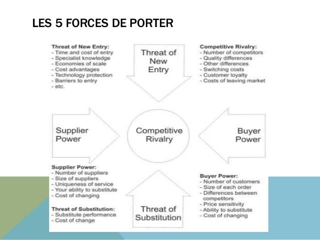 porter five forces for sab miller In order to asses sabmiller's external analysis i have constructed a pestel  analysis (appendix 1) porters 5 forces (appendix 2) the bcg.