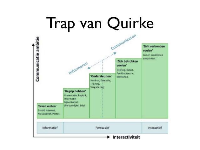 Les 7 social media cursus 2014 - De trap van de bistro ...