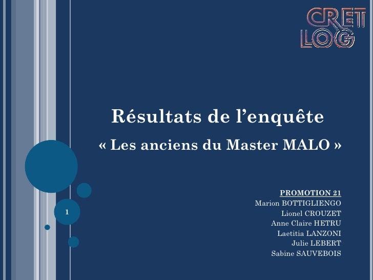 Résultats de l'enquête    «Les anciens du Master MALO»                             PROMOTION 21                       Ma...