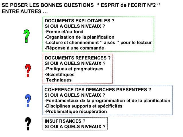 SE POSER LES BONNES QUESTIONS '' ESPRIT de l'ECRIT N°2 '' ENTRE AUTRES … DOCUMENTS EXPLOITABLES ? SI OUI A QUELS NIVEAUX ?...