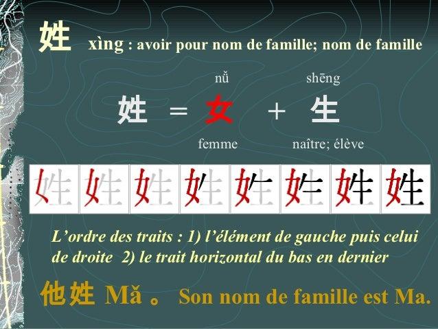 姓     xìng : avoir pour nom de famille; nom de famille                         nǚ           shēng          姓 = 女          ...