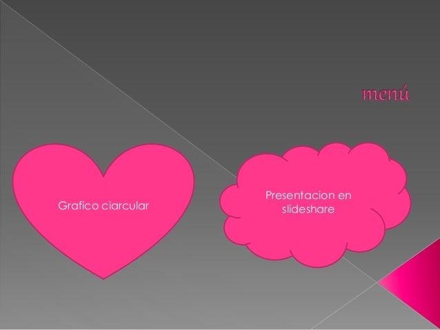 Grafico ciarcular Presentacion en slideshare